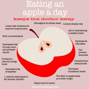 benefits-of-apples