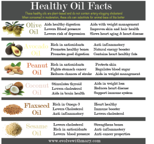 Oil fact sheet